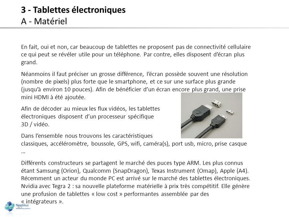 3 - Tablettes électroniques A - Matériel