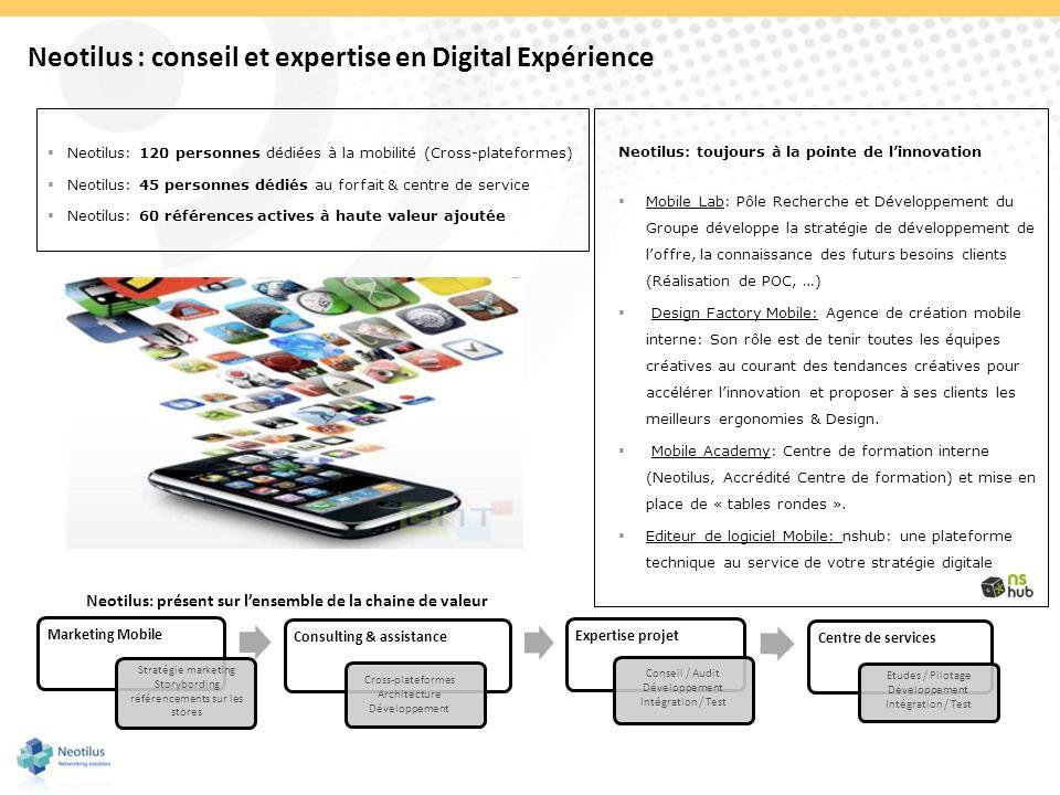 Neotilus : conseil et expertise en Digital Expérience