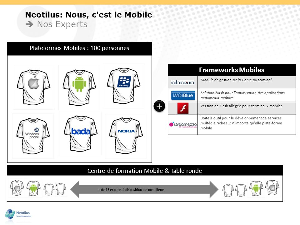 +  Nos Experts Neotilus: Nous, c est le Mobile Frameworks Mobiles