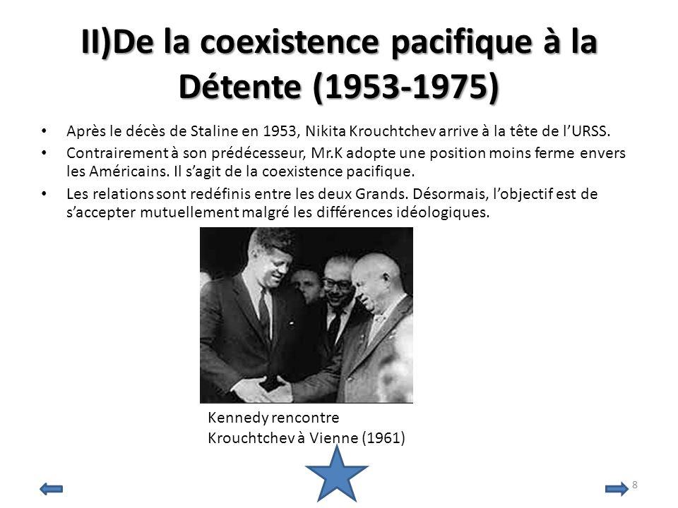II)De la coexistence pacifique à la Détente (1953-1975)