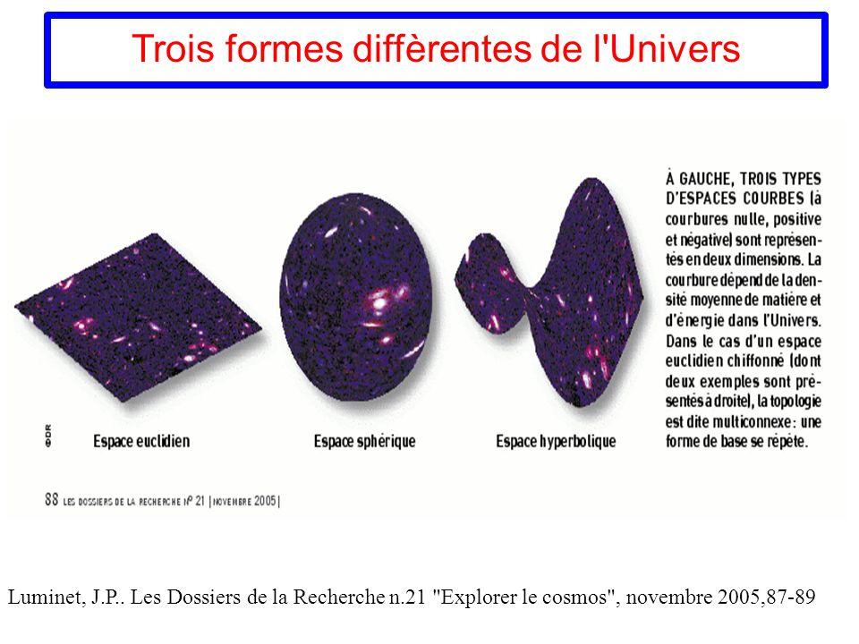 Trois formes diffèrentes de l Univers