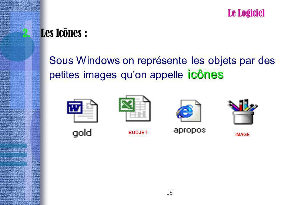 Le Logiciel Les Icônes : Sous Windows on représente les objets par des petites images qu'on appelle icônes.