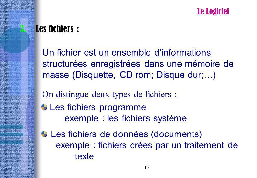 On distingue deux types de fichiers : Les fichiers programme