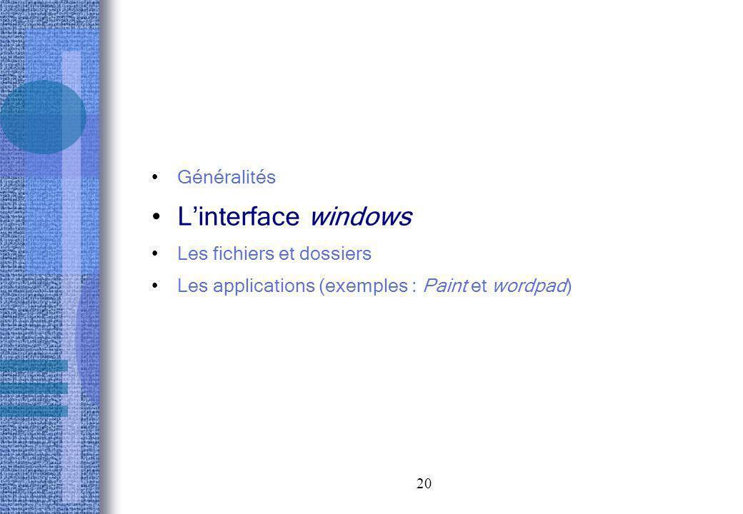 L'interface windows Généralités Les fichiers et dossiers
