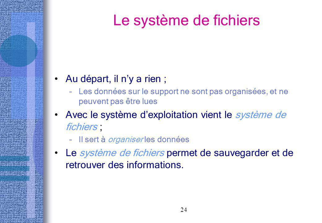 Le système de fichiers Au départ, il n'y a rien ;