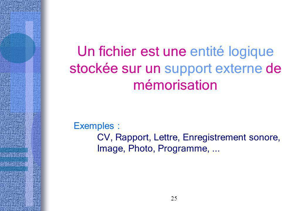 Un fichier est une entité logique stockée sur un support externe de mémorisation