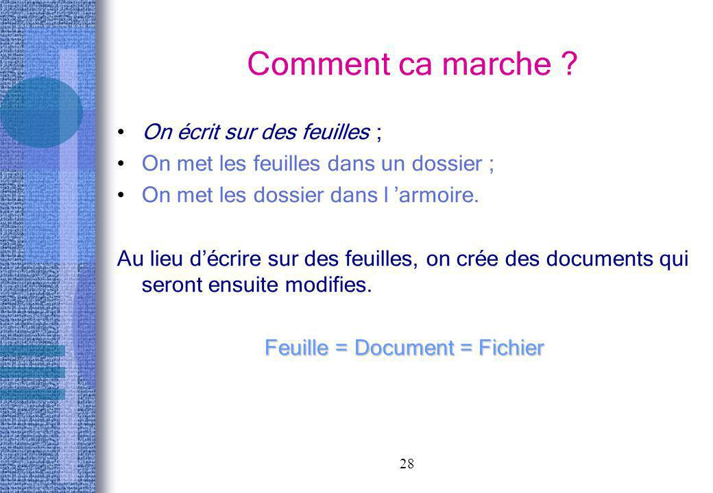 Feuille = Document = Fichier