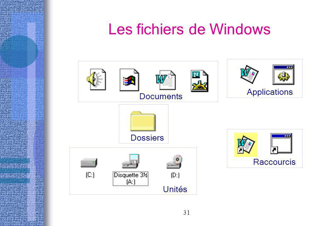 Les fichiers de Windows