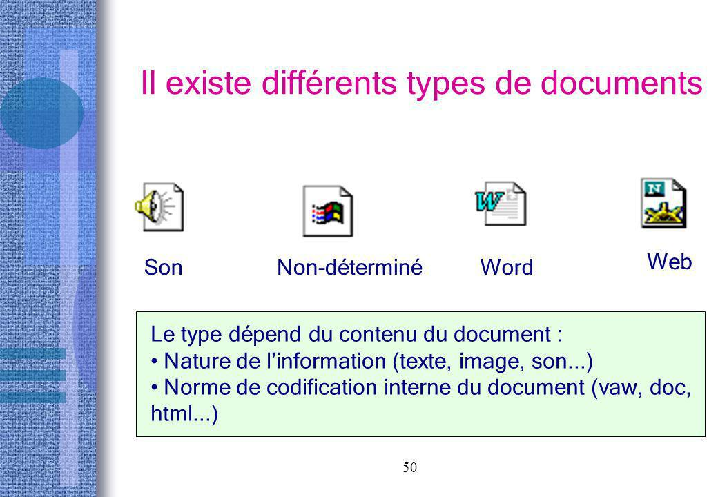 Il existe différents types de documents