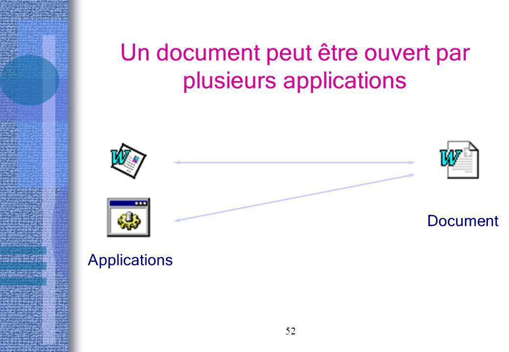 Un document peut être ouvert par plusieurs applications
