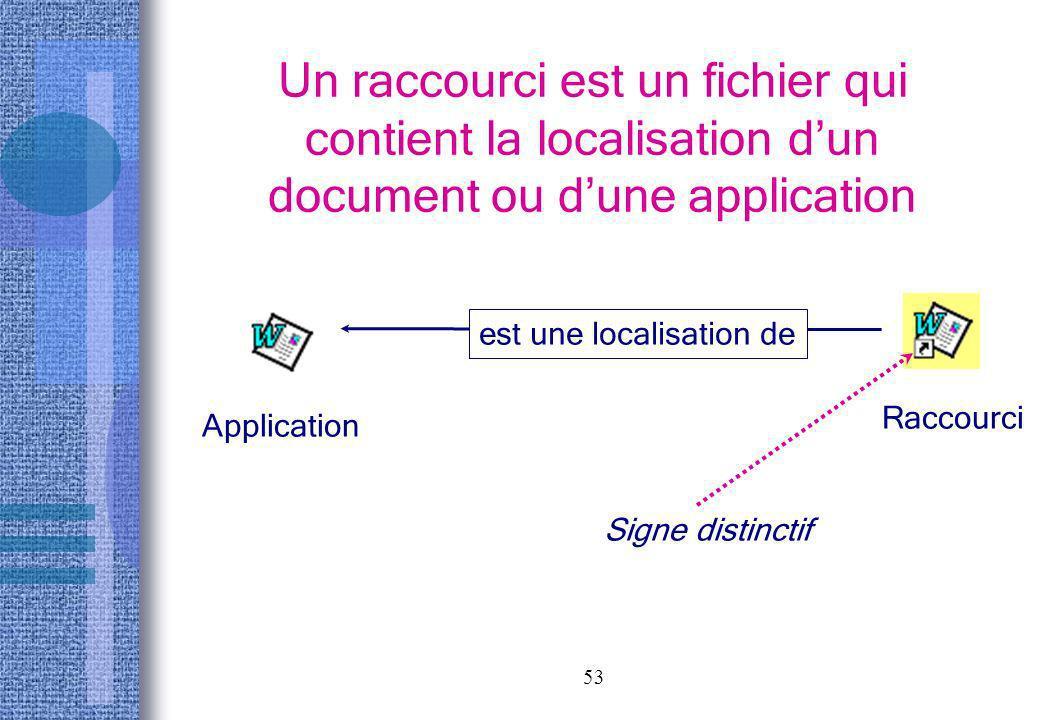 Un raccourci est un fichier qui contient la localisation d'un document ou d'une application