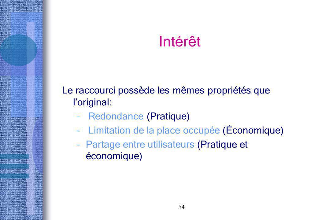 Intérêt Le raccourci possède les mêmes propriétés que l'original: