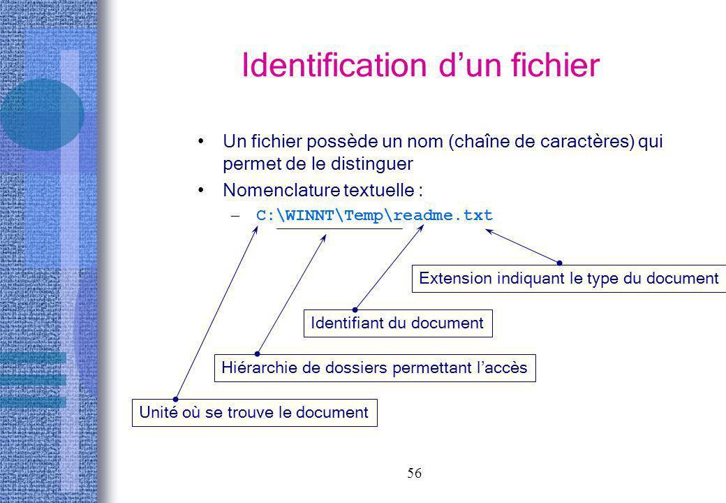 Identification d'un fichier