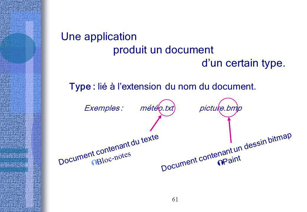Une application produit un document d'un certain type.