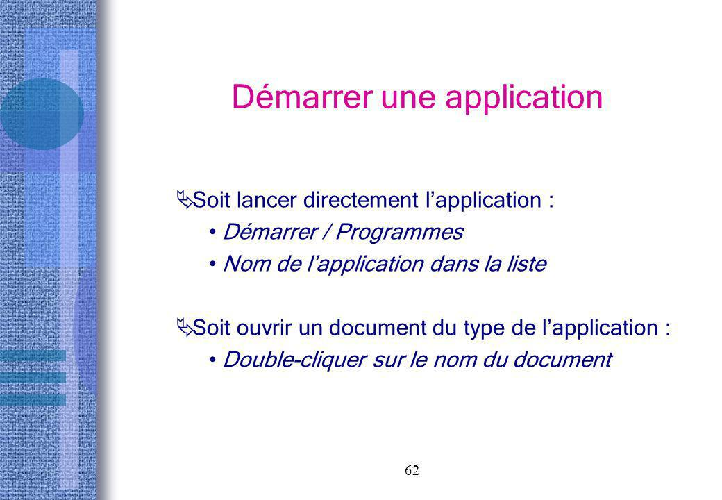 Démarrer une application