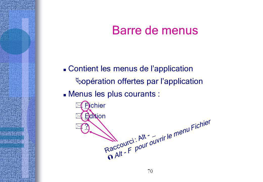 Barre de menus Contient les menus de l'application