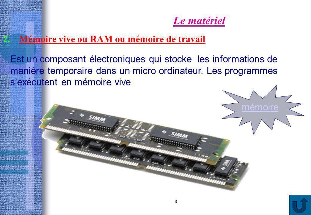 Le matériel Mémoire vive ou RAM ou mémoire de travail
