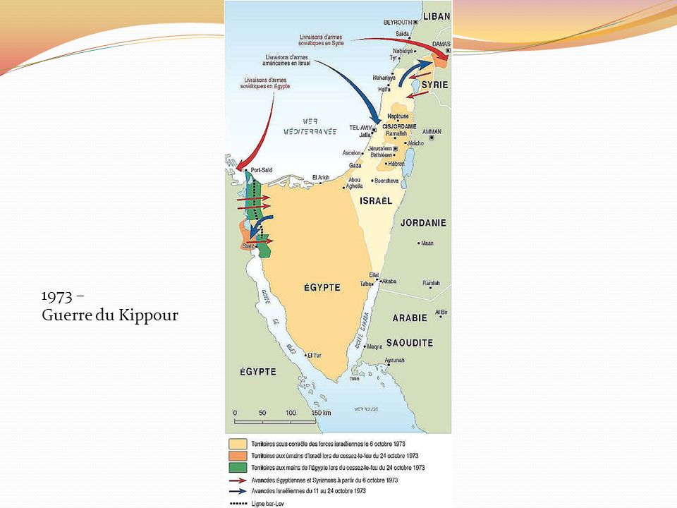 1973 – Guerre du Kippour