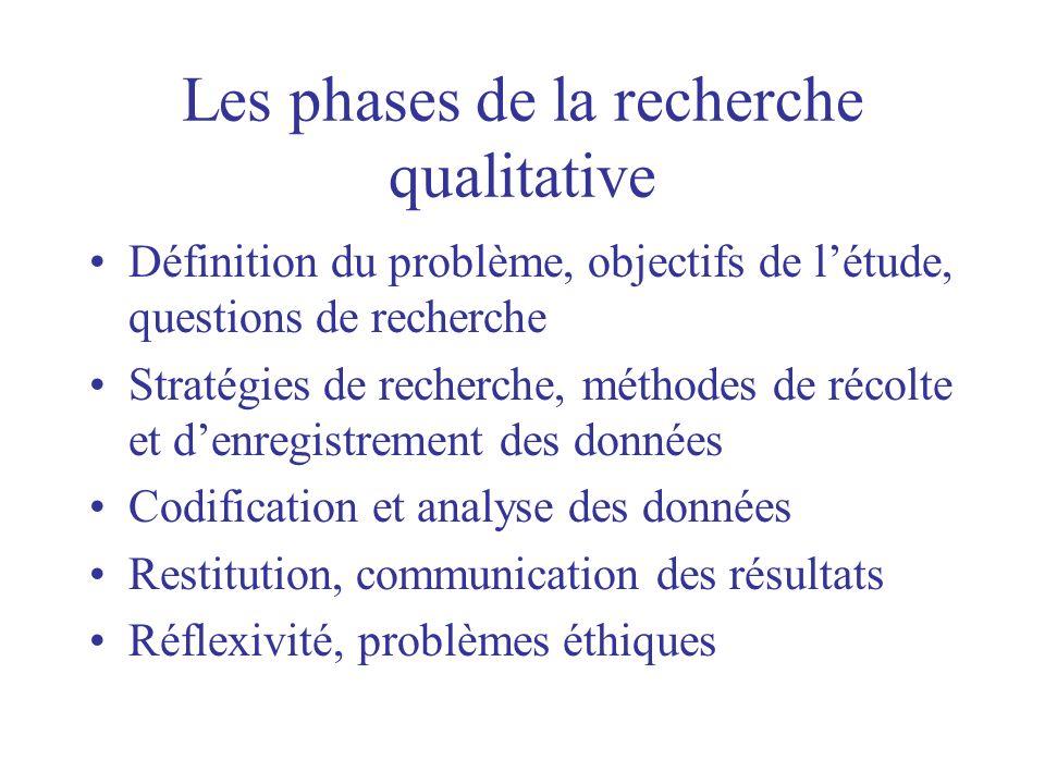 Les phases de la recherche qualitative