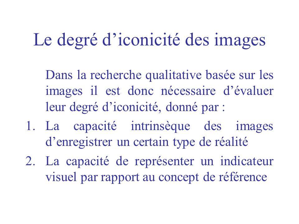 Le degré d'iconicité des images