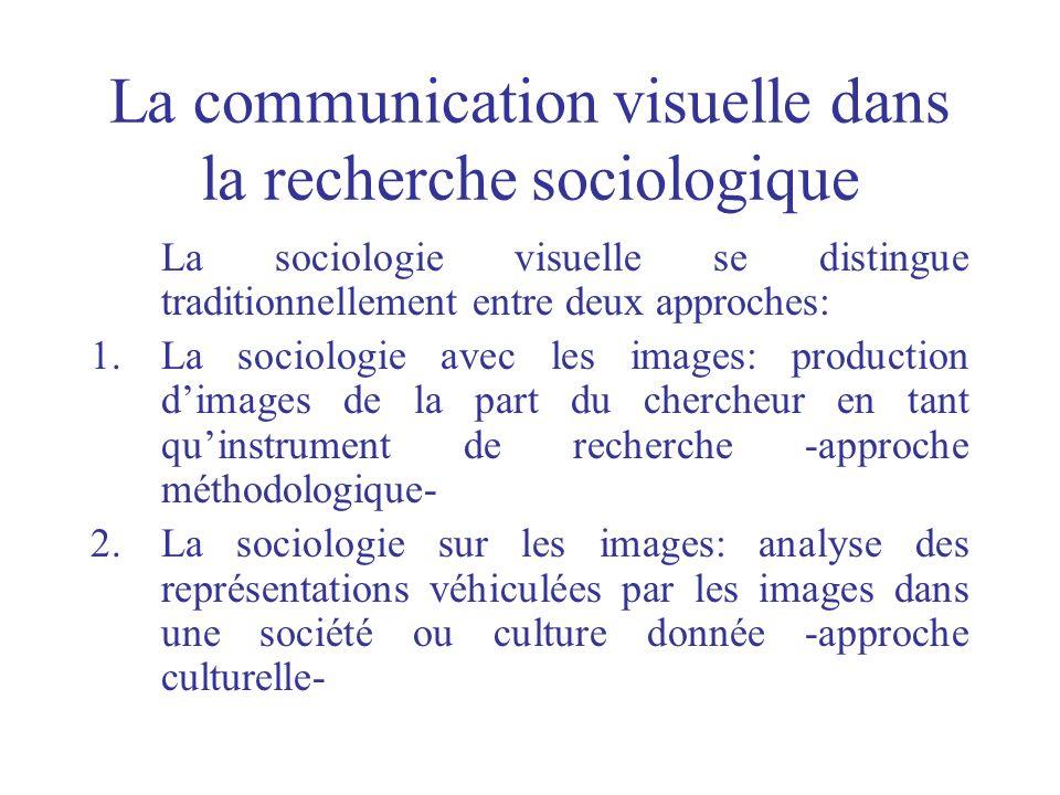La communication visuelle dans la recherche sociologique