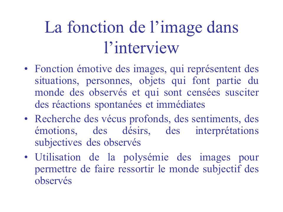 La fonction de l'image dans l'interview