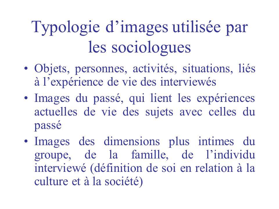 Typologie d'images utilisée par les sociologues