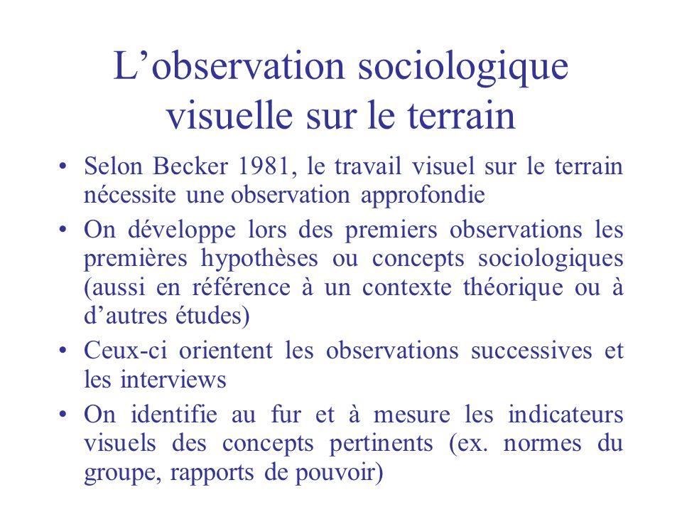 L'observation sociologique visuelle sur le terrain
