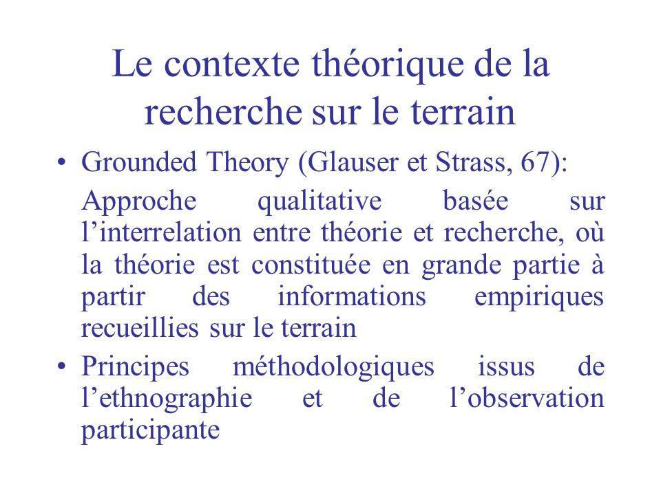 Le contexte théorique de la recherche sur le terrain