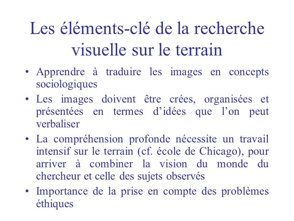 Les éléments-clé de la recherche visuelle sur le terrain