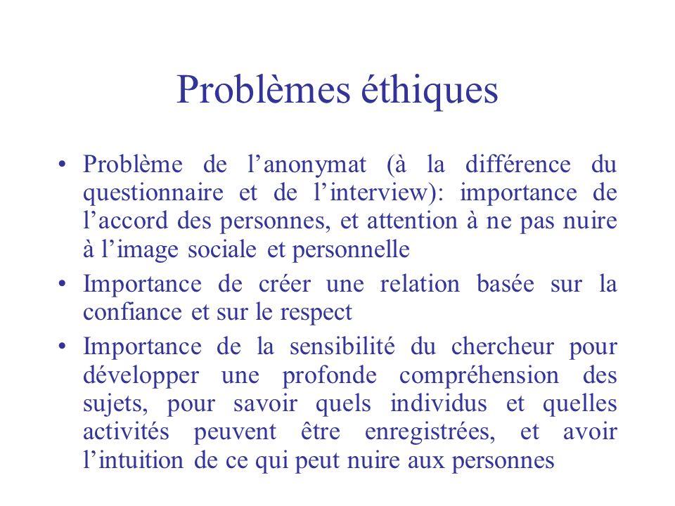 Problèmes éthiques