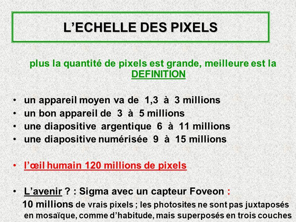 plus la quantité de pixels est grande, meilleure est la DEFINITION
