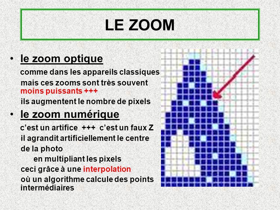 LE ZOOM le zoom optique le zoom numérique