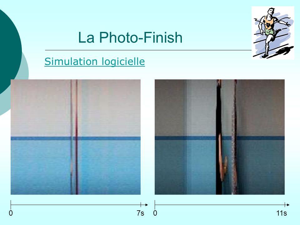 La Photo-Finish Simulation logicielle 7s 11s