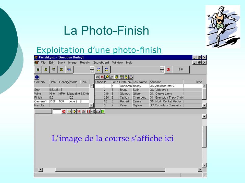 La Photo-Finish L'image de la course s'affiche ici