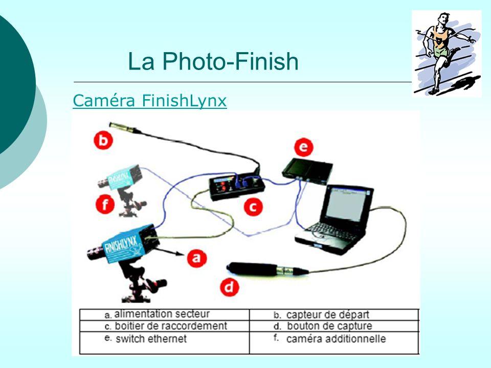 La Photo-Finish Caméra FinishLynx