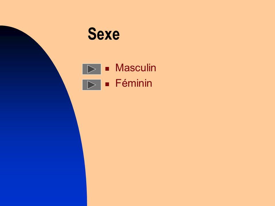 Sexe Masculin Féminin