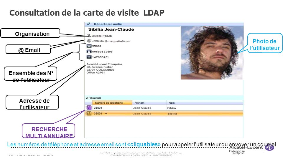 Consultation de la carte de visite LDAP