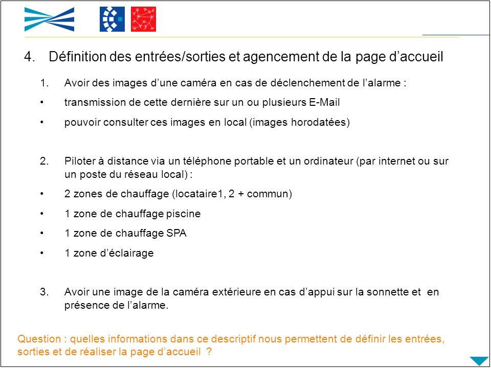 Définition des entrées/sorties et agencement de la page d'accueil