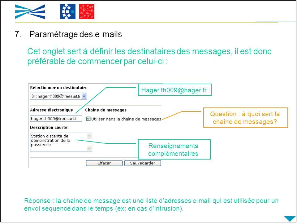 Paramétrage des e-mails