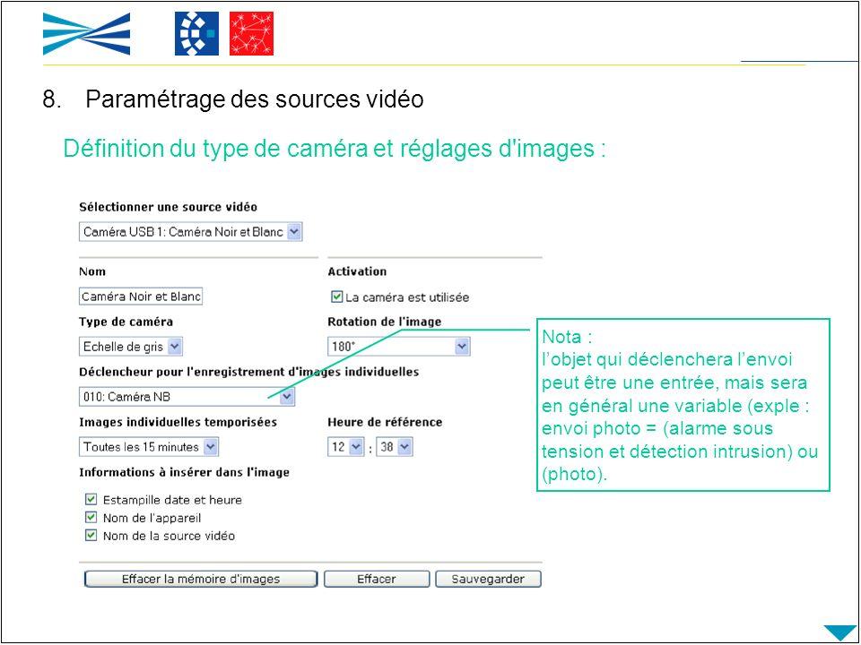 Paramétrage des sources vidéo
