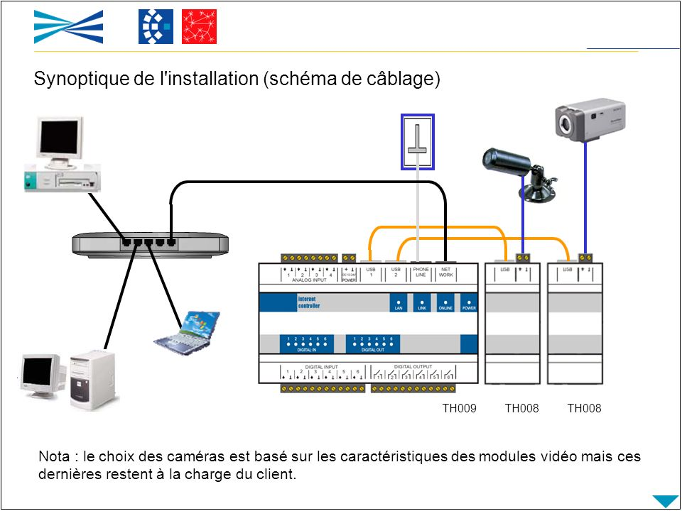 Synoptique de l installation (schéma de câblage)