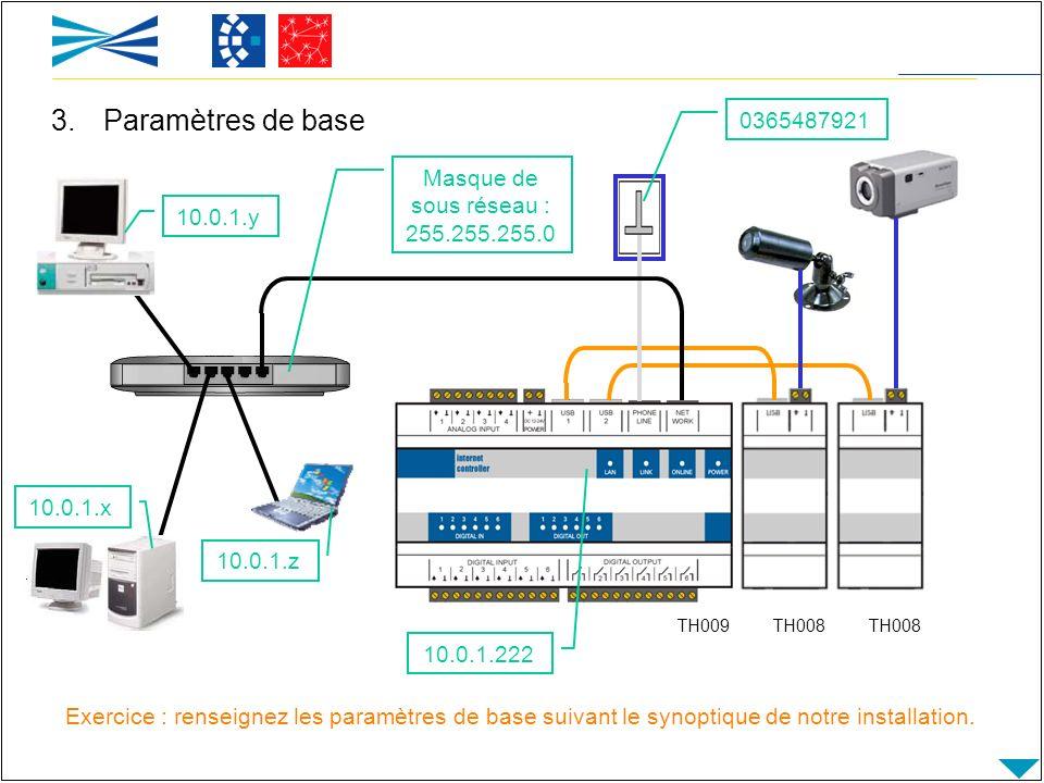 Paramètres de base 0365487921 Masque de sous réseau : 255.255.255.0