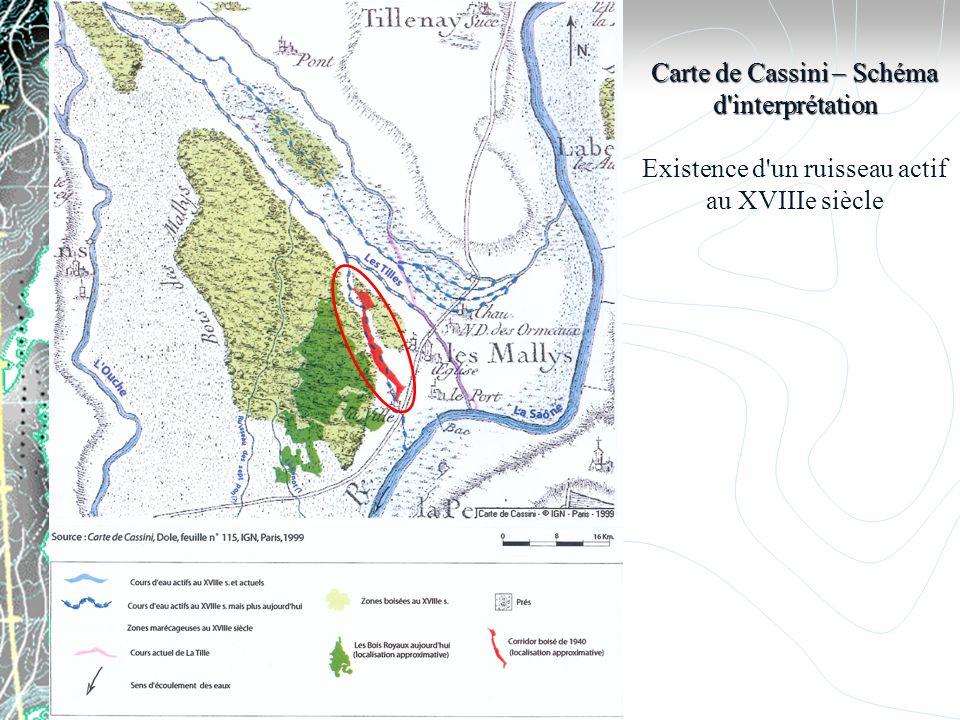 Carte de Cassini – Schéma d interprétation