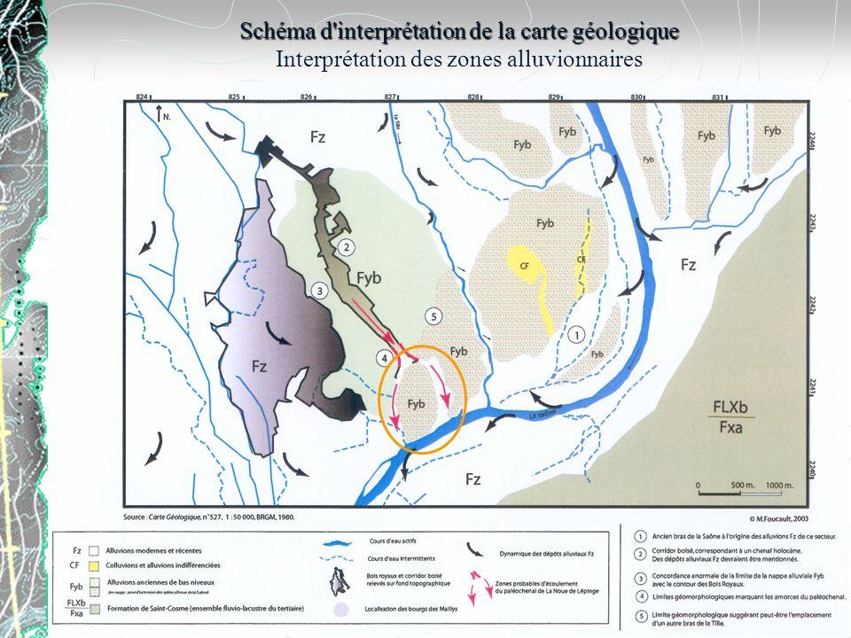 Schéma d interprétation de la carte géologique