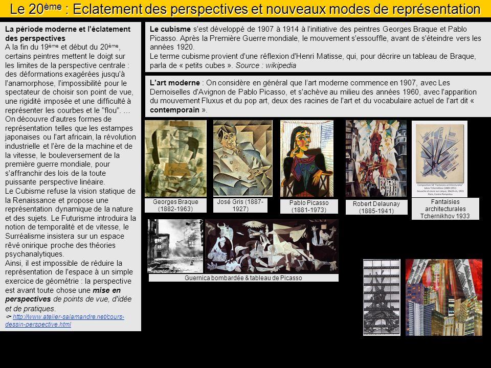 Le 20ème : Eclatement des perspectives et nouveaux modes de représentation