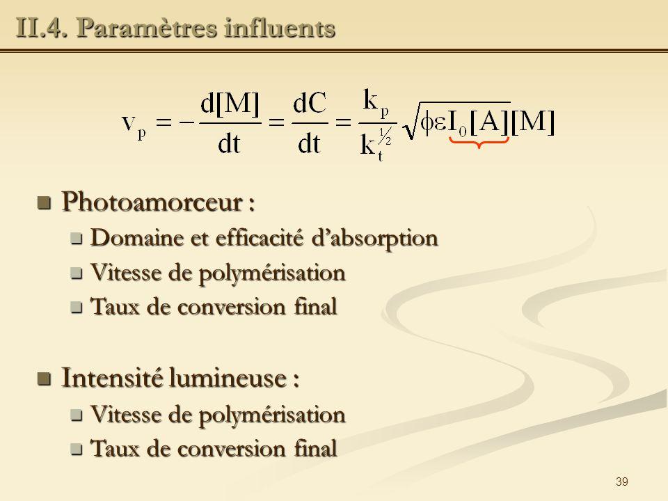 II.4. Paramètres influents