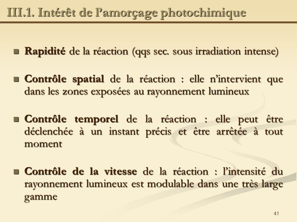 III.1. Intérêt de l'amorçage photochimique