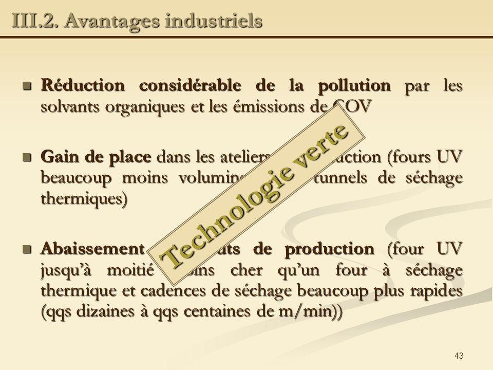 Technologie verte III.2. Avantages industriels