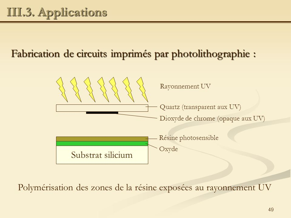 III.3. Applications Fabrication de circuits imprimés par photolithographie : Rayonnement UV.